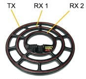 what is a search coil for a metal detector